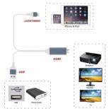 Lightning naar HDMI en Lightning AV kabel 2 meter